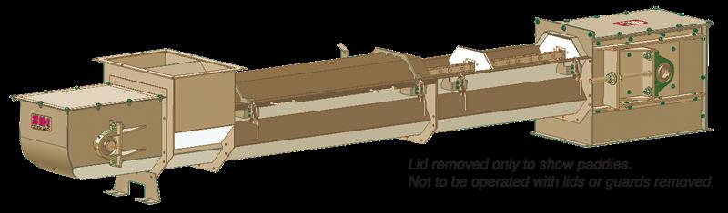 SMC Material Handling Equipment